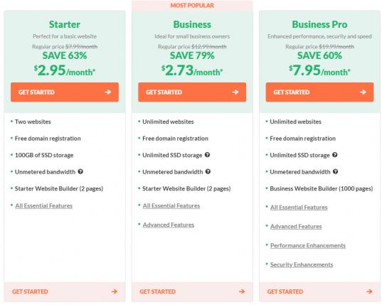 hostpapa pricing HostPapa Hosting Review: Is It Fast? Worth Buying?