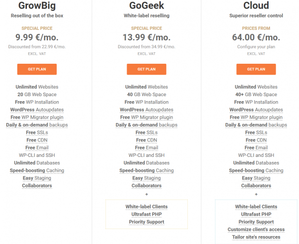siteground reseller SiteGround Hosting Review: Is It Fast? Worth Buying?