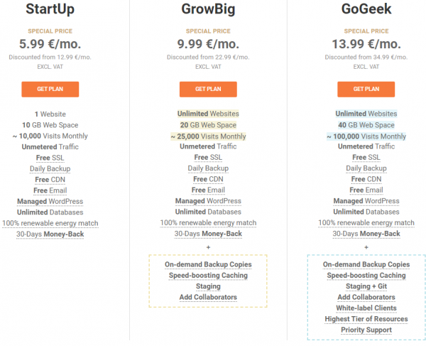 siteground pricint SiteGround Hosting Review: Is It Fast? Worth Buying?